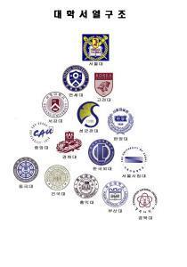 한국대학서열구조